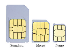 Sim Card Sizes Chart