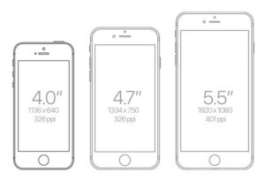 Screen size of 3 mobile devices as well as the PPI