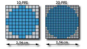 Pixels Per Inch - 10 PPI vs 20 PPI Sketch