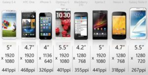 8 Smartphones comparing screen size, PPI and resolution