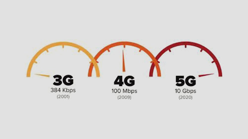 3g vs 4g vg 5g dataspeed chart