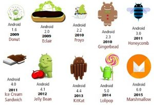 Android Operating Systems